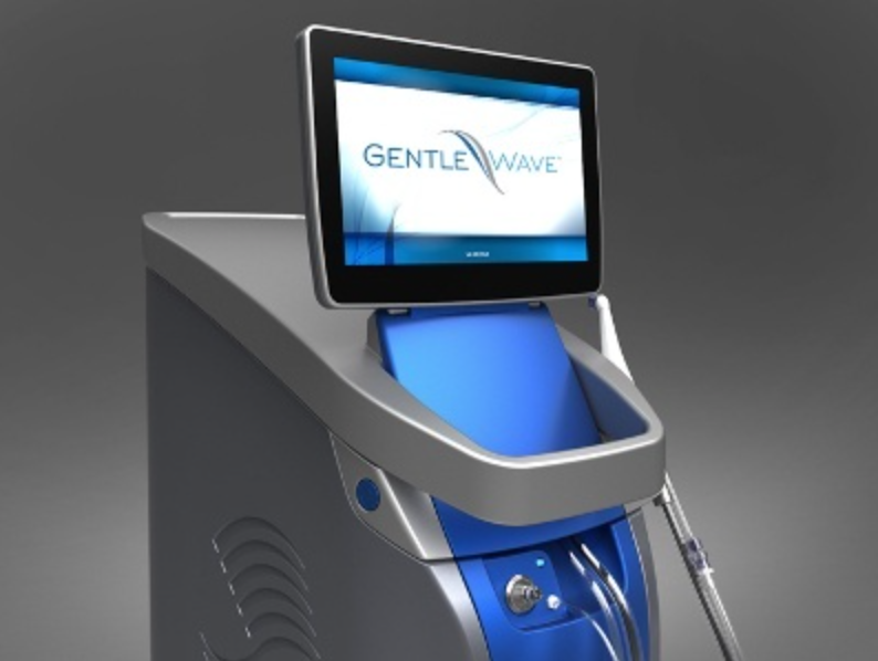 GentleWave Procedure